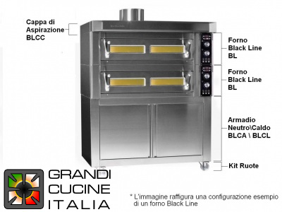 blackline electronic single chamber oven internal dimensions 125x70 cm